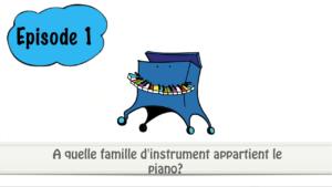 Jeu Interactif musique