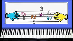 cours d'initiation musicale