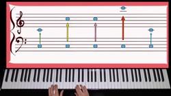 Piano enfants Clés Fa et Sol